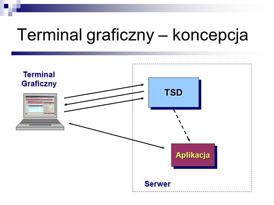 Terminal graficzny – koncepcja Terminal Graficzny TSDTSD AplikacjaAplikacja Serwer