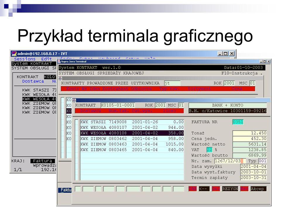 Przykład terminala graficznego