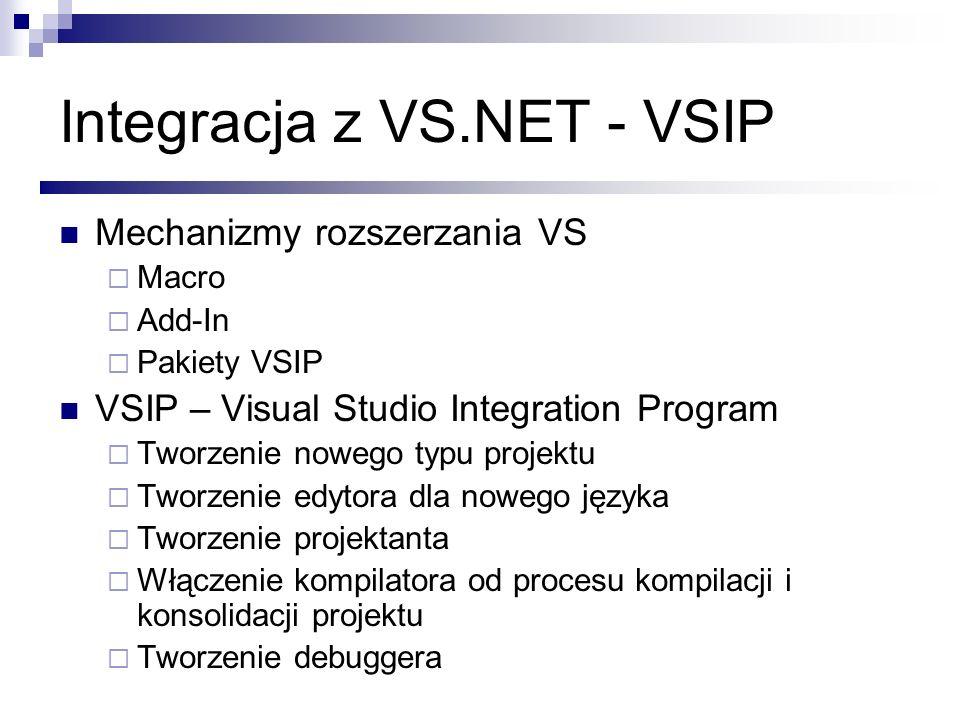 Integracja z VS.NET - VSIP Mechanizmy rozszerzania VS Macro Add-In Pakiety VSIP VSIP – Visual Studio Integration Program Tworzenie nowego typu projekt