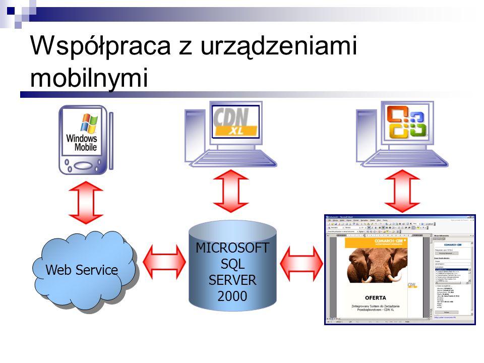 Współpraca z urządzeniami mobilnymi MICROSOFT SQL SERVER 2000 Web Service