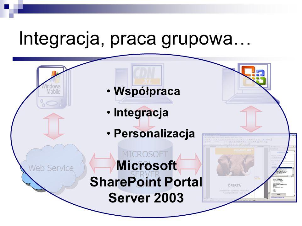 Integracja, praca grupowa… MICROSOFT SQL SERVER 2000 Web Service Współpraca Integracja Personalizacja Microsoft SharePoint Portal Server 2003