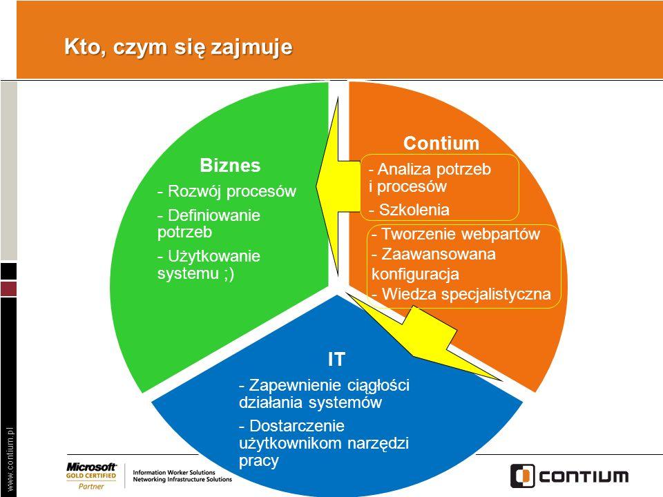 www.contium.pl Kto, czym się zajmuje Contium - Analiza potrzeb i procesów - Szkolenia IT - Zapewnienie ciągłości działania systemów - Dostarczenie uży