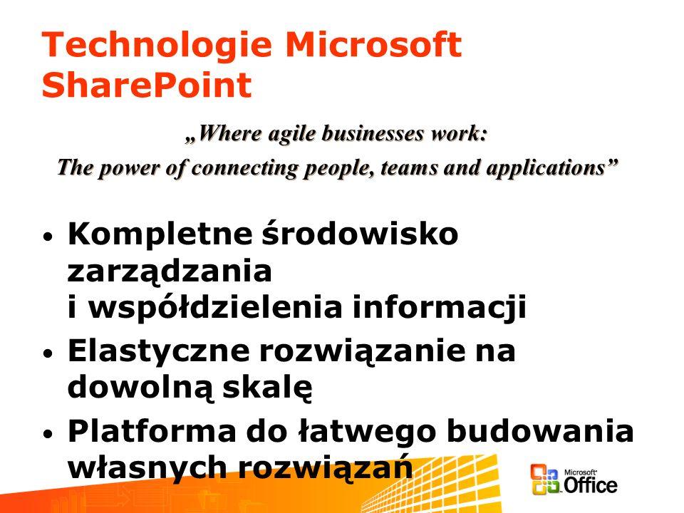 SharePoint dziś i jutro Produkty obecnie dostępne na rynku: –SharePoint Team Services (STS) Współdzielenie informacji ad-hoc dla małych zespołów –SharePoint Portal Server (SPS) 2001 Zarządzanie dokumentami na skalę departamentu Portal intranetowy i wyszukiwanie informacji Nowa odsłona – wersja 2003: –Windows SharePoint Services –SharePoint Portal Server 2003
