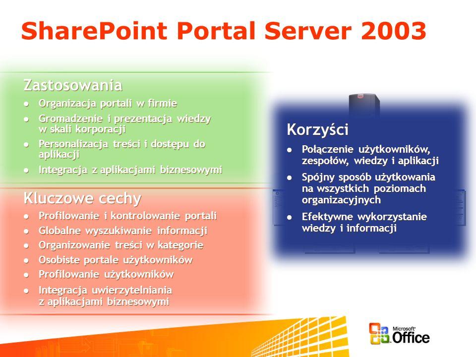 Cele projektowe SPS 2003 Integracja Personalizacja Współpraca Microsoft SharePoint Portal Server 2003