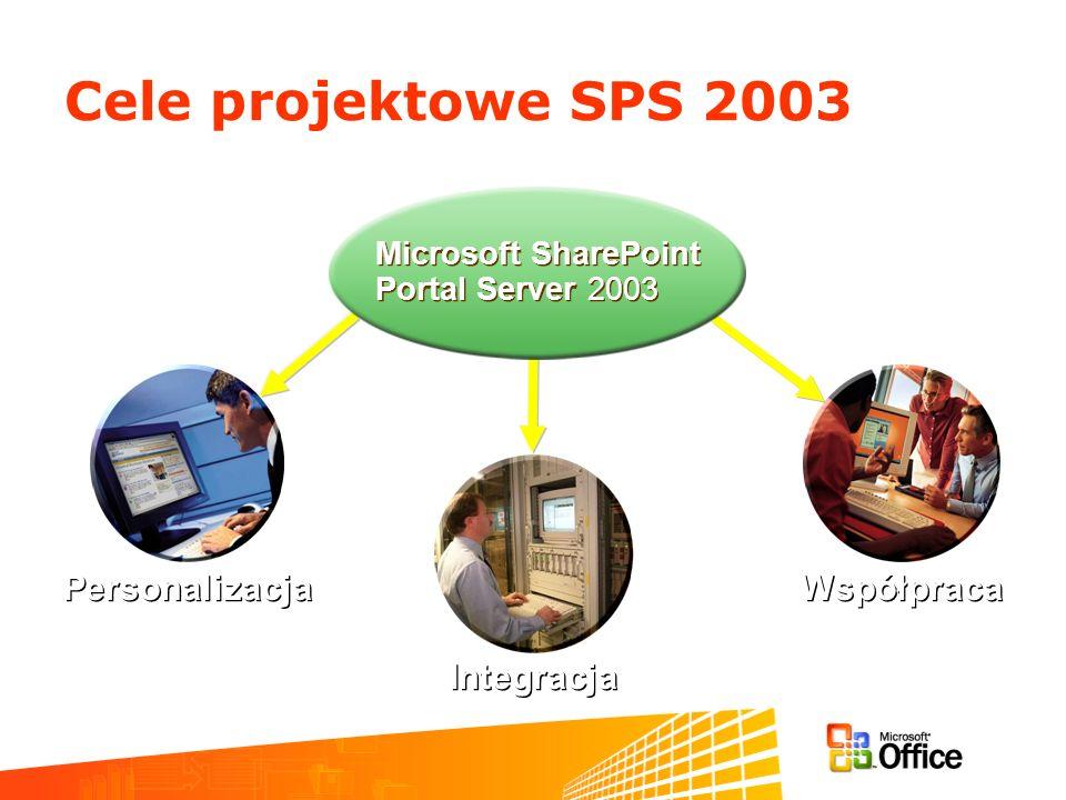 Zmieniona architektura PS databaseWSS database Project Server 2003 WSS IE PWA Project SQL Server Serwery Klienci Administracja Powiązane dane