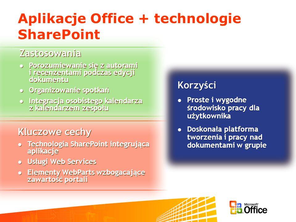 Microsoft SharePoint Portal Server 2003 Najlepiej razem – co zyskujemy.