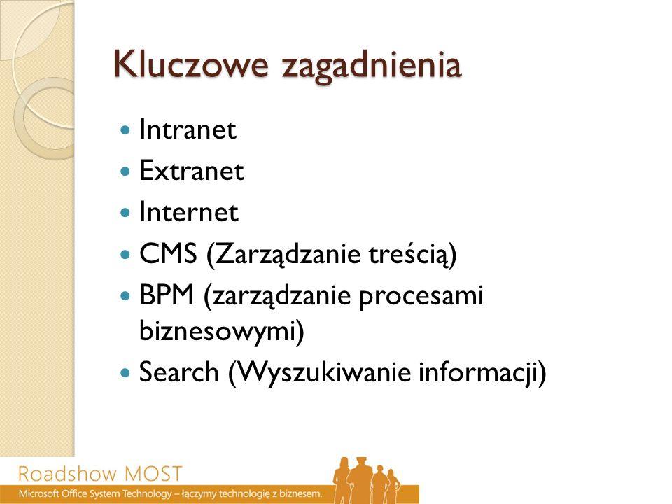Intranet Intranet - sieć komputerowa, ograniczająca się do komputerów np.