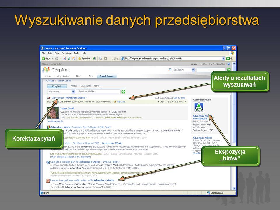 Wyszukiwanie danych przedsiębiorstwa Korekta zapytań Ekspozycja hitów Alerty o rezultatach wyszukiwań