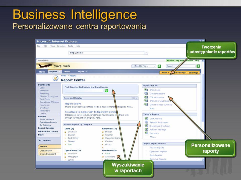 Business Intelligence Personalizowane centra raportowania Tworzenie i udostępnianie raportów Personalizowane raporty Wyszukiwanie w raportach