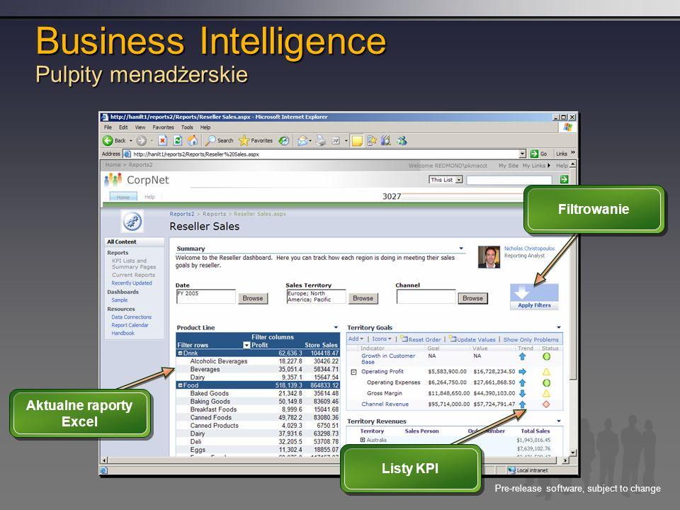 Business Intelligence Pulpity menadżerskie Pre-release software, subject to change Listy KPI Filtrowanie Aktualne raporty Excel