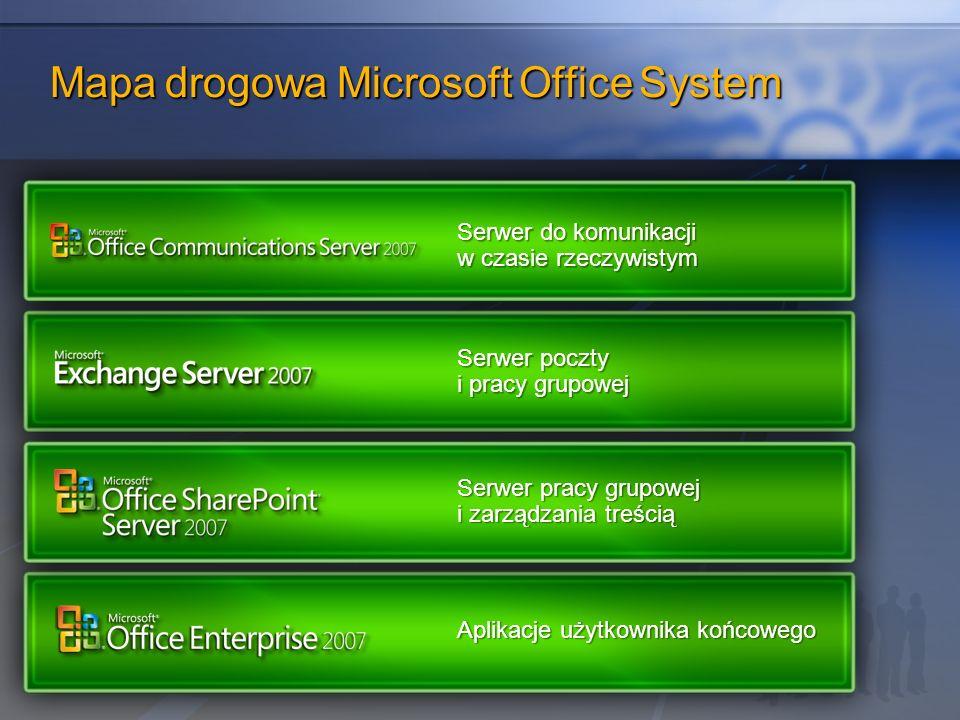 Mapa drogowa Microsoft Office System Serwer do komunikacji w czasie rzeczywistym Serwer poczty i pracy grupowej Serwer pracy grupowej i zarządzania treścią Aplikacje użytkownika końcowego