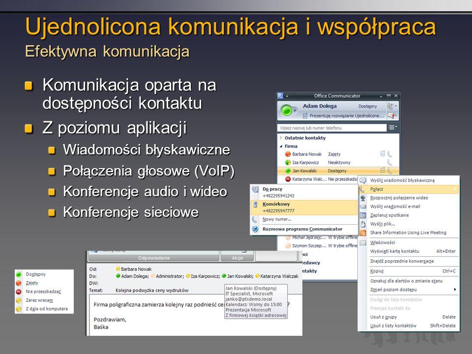 Ujednolicona komunikacja i współpraca Efektywna komunikacja Komunikacja oparta na dostępności kontaktu Z poziomu aplikacji Wiadomości błyskawiczne Połączenia głosowe (VoIP) Konferencje audio i wideo Konferencje sieciowe