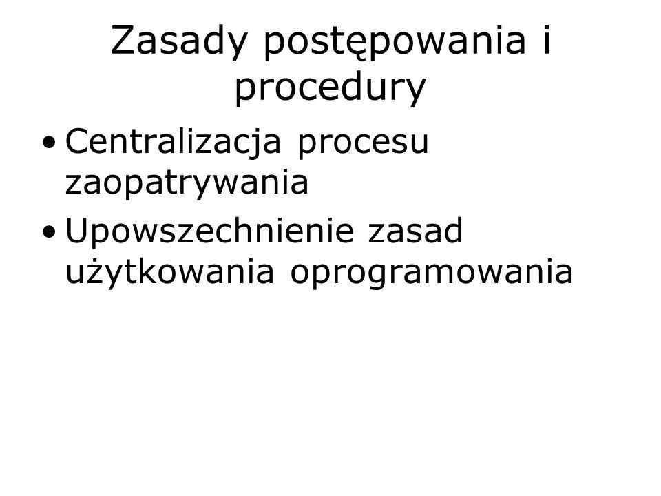 Zasady postępowania i procedury Centralizacja procesu zaopatrywania Upowszechnienie zasad użytkowania oprogramowania