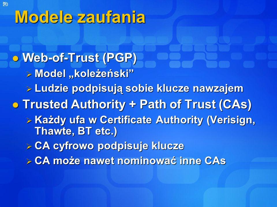 20 Modele zaufania Web-of-Trust (PGP) Web-of-Trust (PGP) Model koleżeński Model koleżeński Ludzie podpisują sobie klucze nawzajem Ludzie podpisują sob