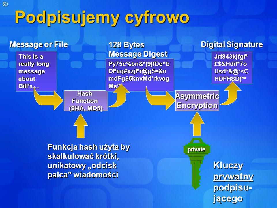 22 Podpisujemy cyfrowo Hash Function (SHA, MD5) Jrf843kjfgf* £$&Hdif*7o Usd*&@:<C HDFHSD(** Py75c%bn&*)9|fDe^b DFaq#xzjFr@g5=&n mdFg$5knvMdrkveg Ms Th