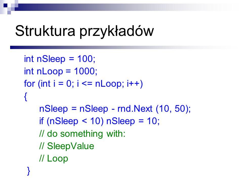 Struktura przykładów int nSleep = 100; int nLoop = 1000; for (int i = 0; i <= nLoop; i++) { nSleep = nSleep - rnd.Next (10, 50); if (nSleep < 10) nSle