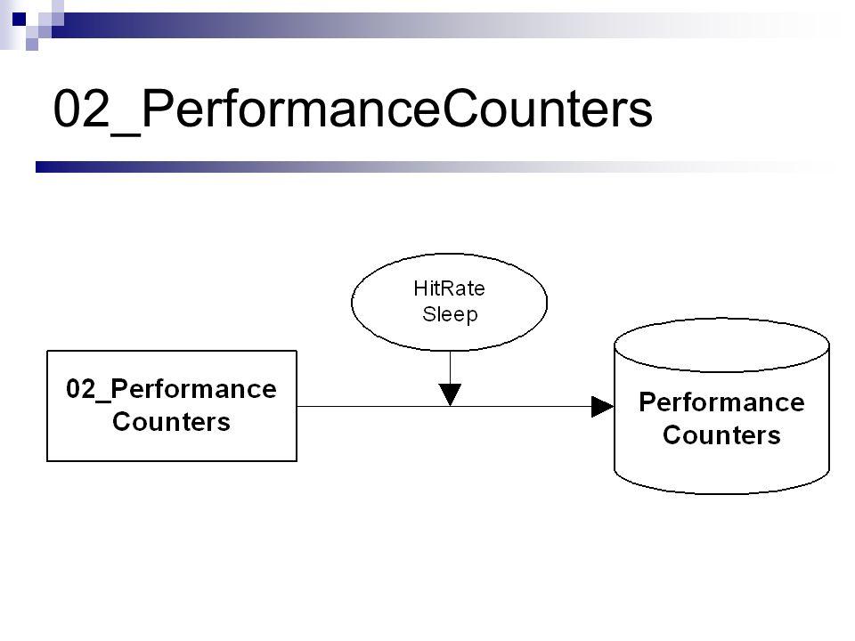 02_PerformanceCounters