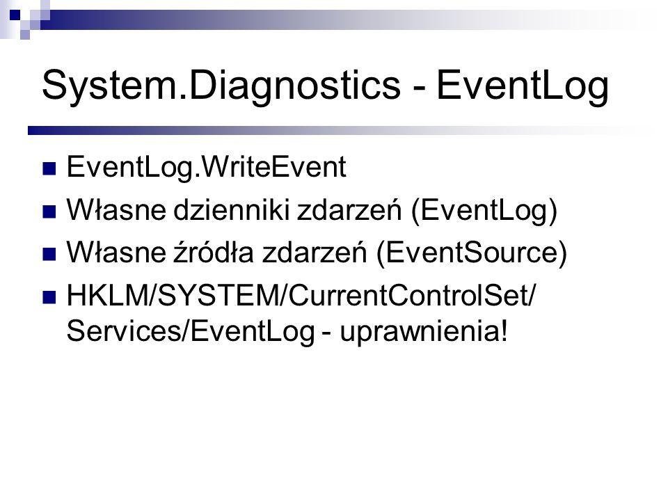 System.Diagnostics - EventLog EventLog.WriteEvent Własne dzienniki zdarzeń (EventLog) Własne źródła zdarzeń (EventSource) HKLM/SYSTEM/CurrentControlSe