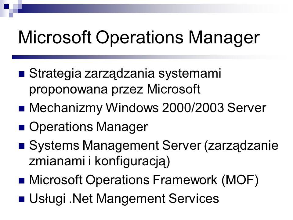 Microsoft Operations Manager Strategia zarządzania systemami proponowana przez Microsoft Mechanizmy Windows 2000/2003 Server Operations Manager System