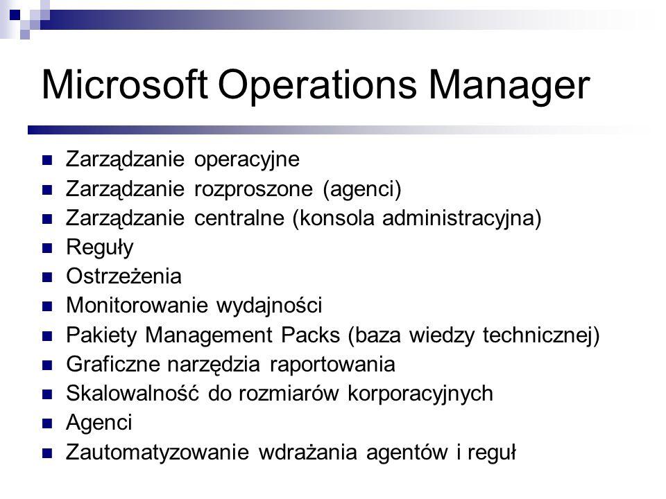 Microsoft Operations Manager Zarządzanie operacyjne Zarządzanie rozproszone (agenci) Zarządzanie centralne (konsola administracyjna) Reguły Ostrzeżeni