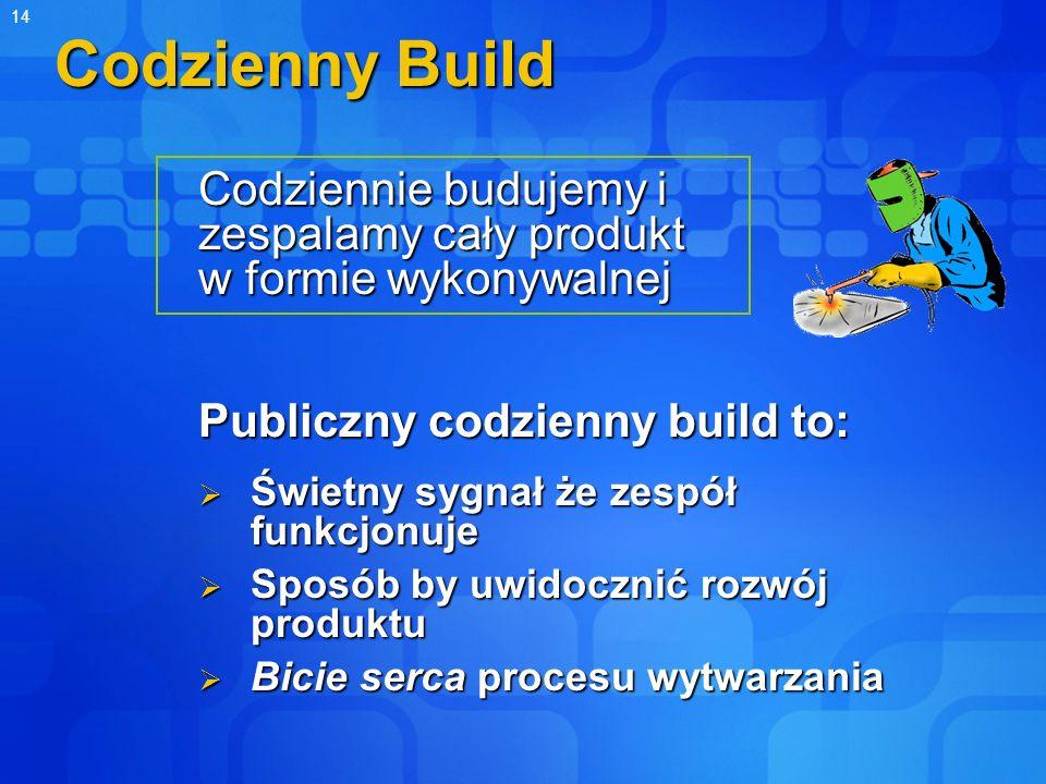 14 Codzienny Build Codziennie budujemy i zespalamy cały produkt w formie wykonywalnej Publiczny codzienny build to: Świetny sygnał że zespół funkcjonu