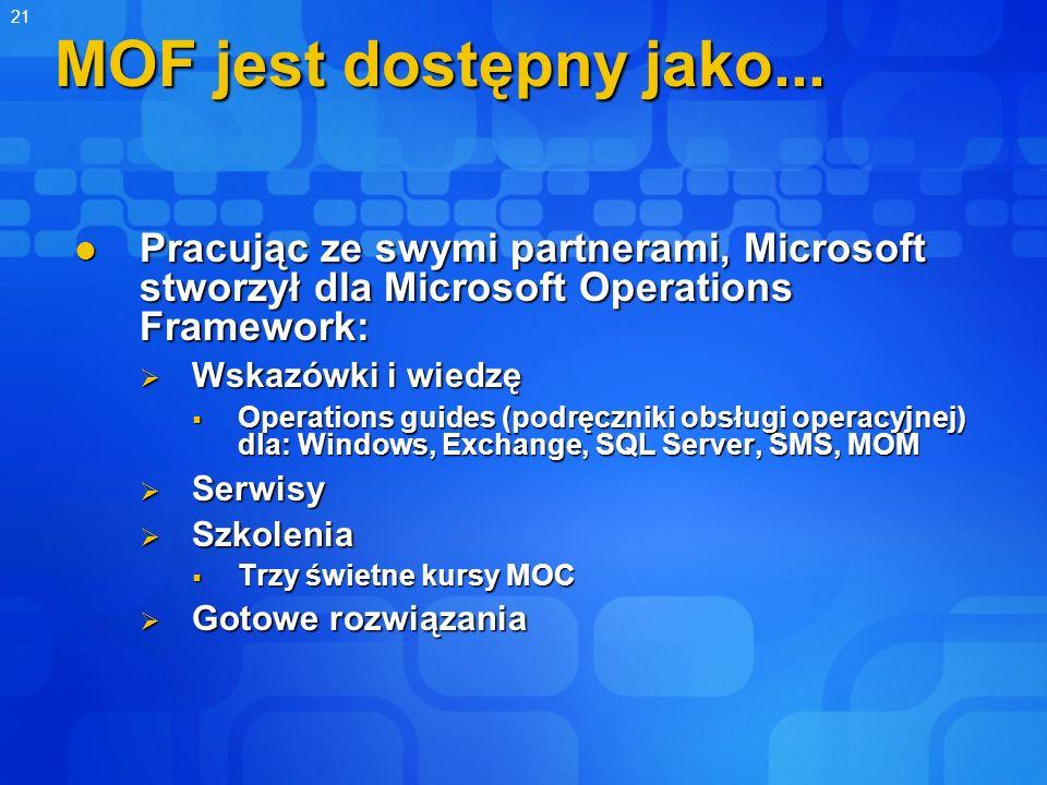 21 MOF jest dostępny jako... Pracując ze swymi partnerami, Microsoft stworzył dla Microsoft Operations Framework: Pracując ze swymi partnerami, Micros