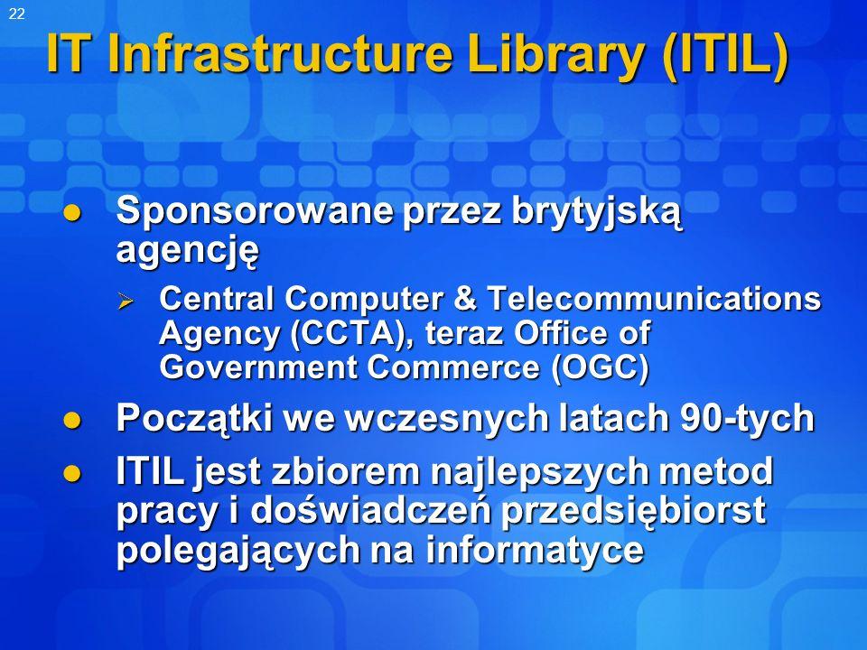 22 IT Infrastructure Library (ITIL) Sponsorowane przez brytyjską agencję Sponsorowane przez brytyjską agencję Central Computer & Telecommunications Ag