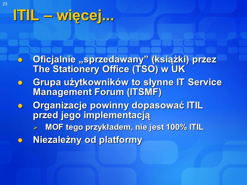 23 ITIL – więcej... Oficjalnie sprzedawany (książki) przez The Stationery Office (TSO) w UK Oficjalnie sprzedawany (książki) przez The Stationery Offi