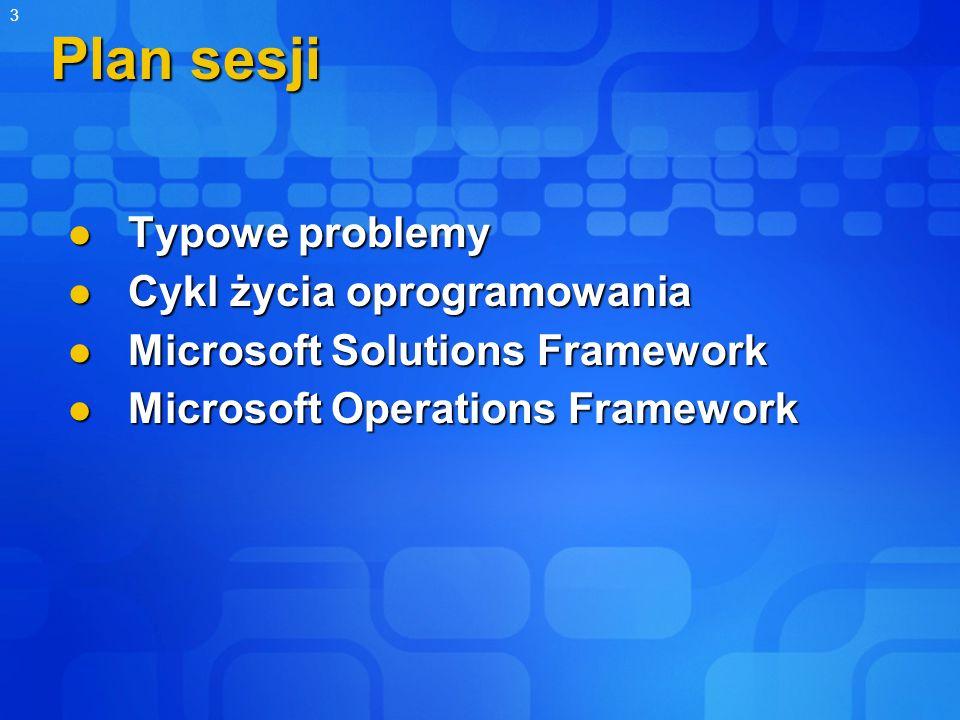 3 Plan sesji Typowe problemy Typowe problemy Cykl życia oprogramowania Cykl życia oprogramowania Microsoft Solutions Framework Microsoft Solutions Fra