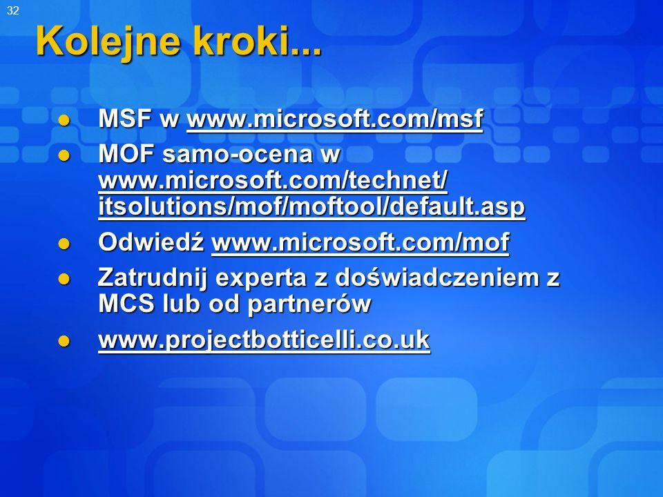 32 Kolejne kroki... MSF w www.microsoft.com/msf MSF w www.microsoft.com/msf MOF samo-ocena w www.microsoft.com/technet/ itsolutions/mof/moftool/defaul