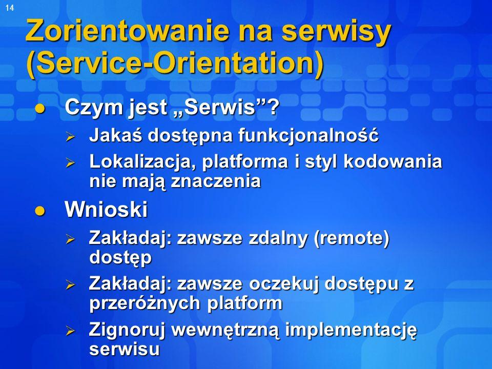 14 Zorientowanie na serwisy (Service-Orientation) Czym jest Serwis? Czym jest Serwis? Jakaś dostępna funkcjonalność Jakaś dostępna funkcjonalność Loka