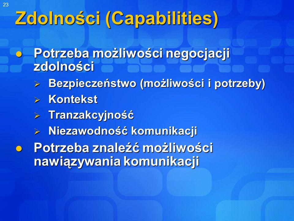 23 Zdolności (Capabilities) Potrzeba możliwości negocjacji zdolności Potrzeba możliwości negocjacji zdolności Bezpieczeństwo (możliwości i potrzeby) B