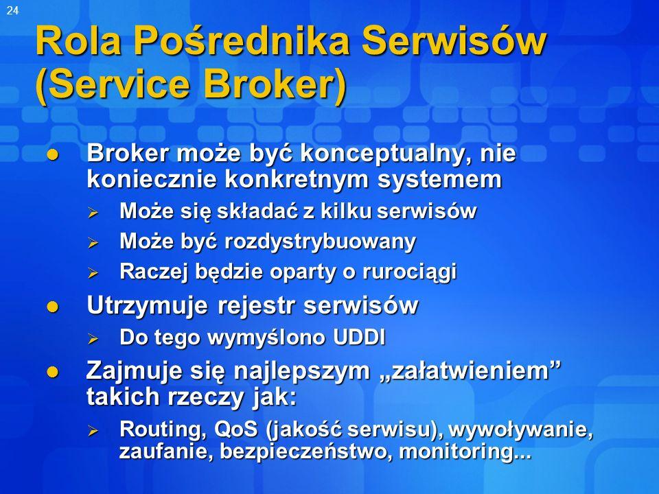 24 Rola Pośrednika Serwisów (Service Broker) Broker może być konceptualny, nie koniecznie konkretnym systemem Broker może być konceptualny, nie koniec