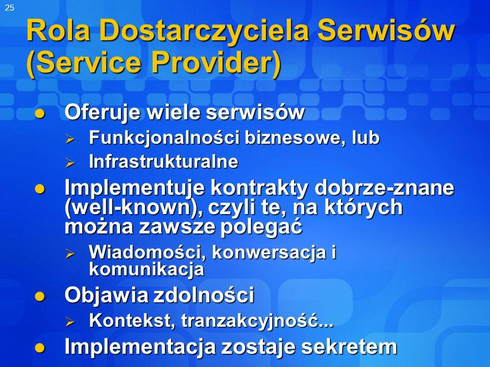 25 Rola Dostarczyciela Serwisów (Service Provider) Oferuje wiele serwisów Oferuje wiele serwisów Funkcjonalności biznesowe, lub Funkcjonalności biznes