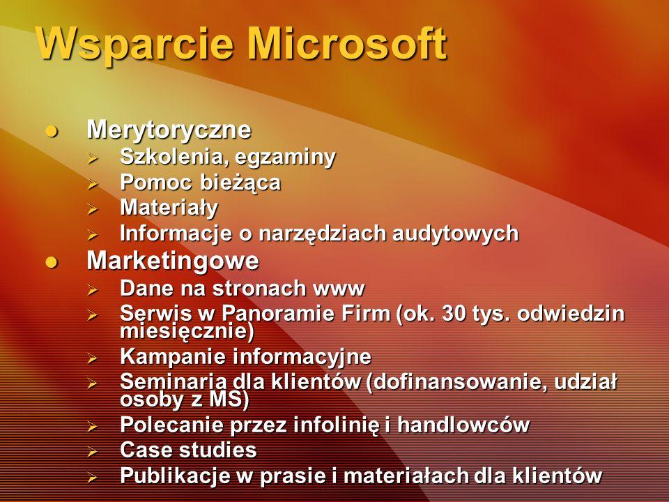 Wsparcie Microsoft Merytoryczne Merytoryczne Szkolenia, egzaminy Szkolenia, egzaminy Pomoc bieżąca Pomoc bieżąca Materiały Materiały Informacje o narz