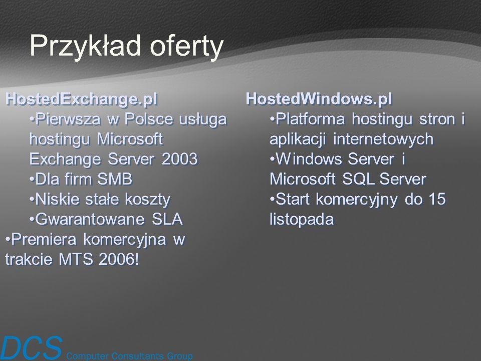 Przykład oferty HostedExchange.pl Pierwsza w Polsce usługa hostingu Microsoft Exchange Server 2003 Dla firm SMB Niskie stałe koszty Gwarantowane SLA P