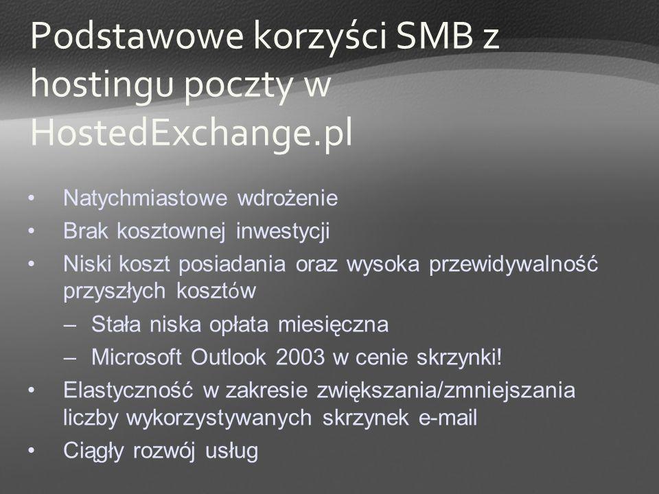 Podstawowe korzyści SMB z hostingu poczty w HostedExchange.pl Natychmiastowe wdrożenie Brak kosztownej inwestycji Niski koszt posiadania oraz wysoka p