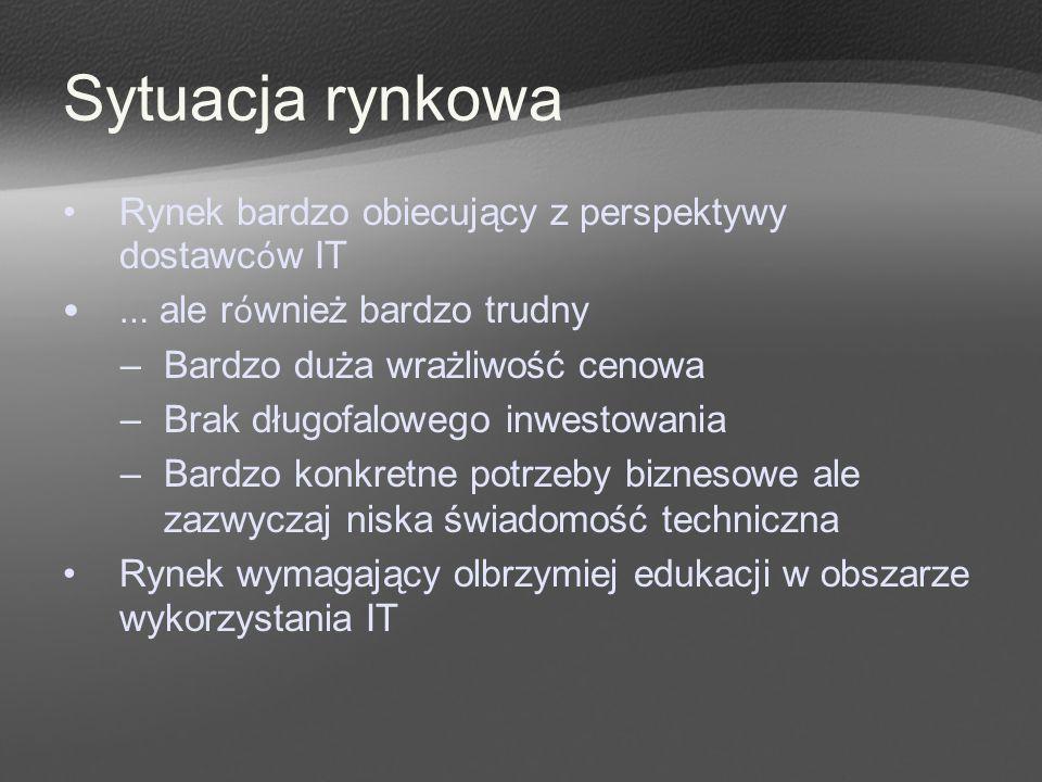 Podsumowanie Problemy Narzędzia (DVD ASP.NET Przewodnik Techniczny) Hosting – DCS, darmowy hosting www.codeguru.pl -> aspnet.codeguru.plwww.codeguru.pl Microsoft.com/poland/developer