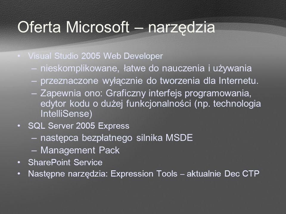 Oferta Microsoft – szablony projektów StarterKity –Club Web Site –Time Tracker Starter Kit –PayPal-enabled eCommerce Starter Kit –eBay Selling Starter Kit for Visual Basic –Portal Starter Kit –DotNetNuke Starter Kit –Community Starter Kit –Mój komis samochodowy (aspnet.codeguru.pl) –Mój wydział (aspnet.codeguru.pl) –MyWebPagesStarterKit (CodePlex)
