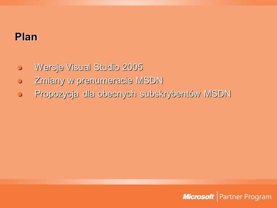 Plan Wersje Visual Studio 2005 Wersje Visual Studio 2005 Zmiany w prenumeracie MSDN Zmiany w prenumeracie MSDN Propozycja dla obecnych subskrybentów M