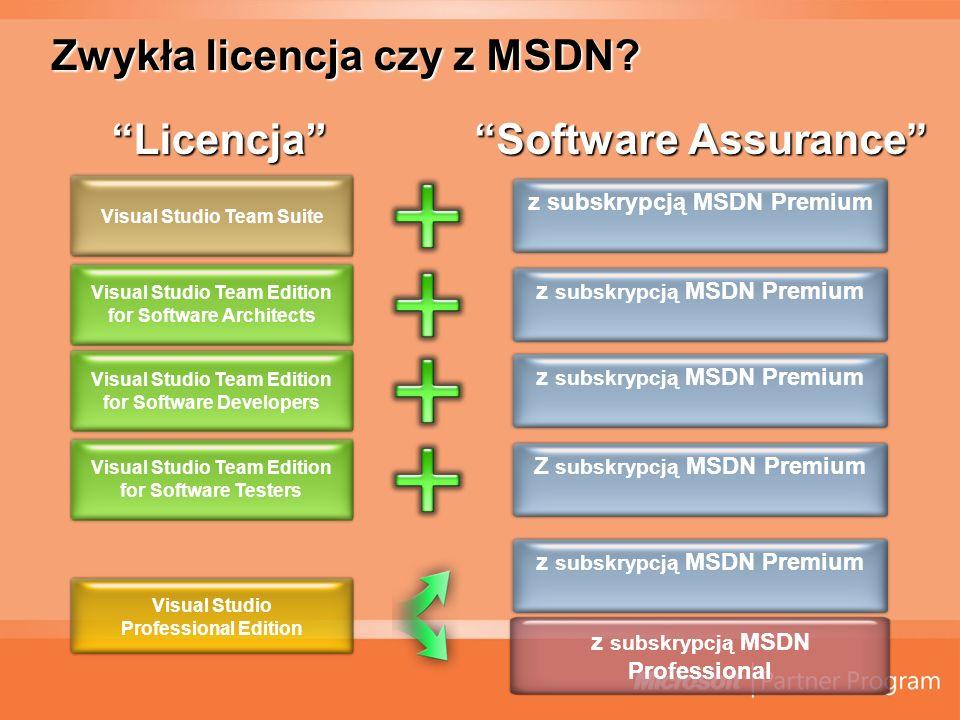 Zwykła licencja czy z MSDN.