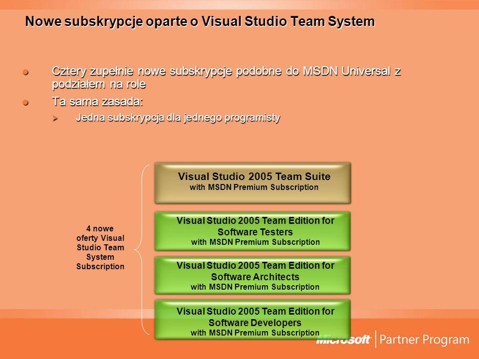 Nowe subskrypcje oparte o Visual Studio Team System Cztery zupełnie nowe subskrypcje podobne do MSDN Universal z podziałem na role Cztery zupełnie nowe subskrypcje podobne do MSDN Universal z podziałem na role Ta sama zasada: Ta sama zasada: Jedna subskrypcja dla jednego programisty Jedna subskrypcja dla jednego programisty Visual Studio 2005 Team Suite with MSDN Premium Subscription Visual Studio 2005 Team Edition for Software Architects with MSDN Premium Subscription Visual Studio 2005 Team Edition for Software Testers with MSDN Premium Subscription Visual Studio 2005 Team Edition for Software Developers with MSDN Premium Subscription 4 nowe oferty Visual Studio Team System Subscription