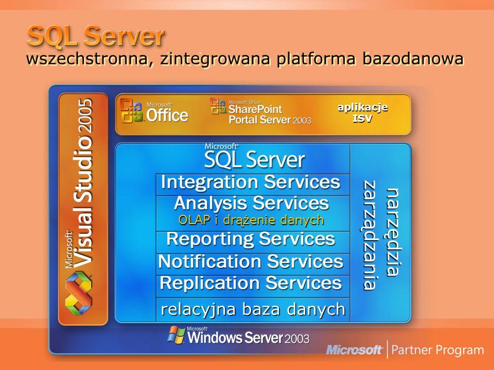 Skalowalna, bezpieczna platforma klasy Enterprise do przetwarzania danych dla Windows Server System Wydajność programistów integracja z.NET Framework integracja z.NET Framework natywna obsługa XML natywna obsługa XML zintegrowane usługi sieciowe XML zintegrowane usługi sieciowe XML podstawa tworzenia aplikacji rozproszonych podstawa tworzenia aplikacji rozproszonych Informacja biznesowa w czasie rzeczywistym wszechstronna platforma ETL wszechstronna platforma ETL analizy w czasie rzeczywistym analizy w czasie rzeczywistym łatwe i przystępne drążenie danych łatwe i przystępne drążenie danych rozbudowane, zintegrowane raportowanie rozbudowane, zintegrowane raportowanie Skalowalność i zarządzanie rozwojem elastyczność, zarządzalność, skalowalność elastyczność, zarządzalność, skalowalność łatwość obsługi technicznej łatwość obsługi technicznej automatyczna optymalizacja i dostrajanie automatyczna optymalizacja i dostrajanie wysoka dostępność (Enterprise) wysoka dostępność (Enterprise) Bezpieczeństwo i jakość 3 lata prac programistycznych 3 lata prac programistycznych liczne przeglądy kodu pod względem bezpieczeństwa liczne przeglądy kodu pod względem bezpieczeństwa powszechnie dostępna wersja beta szybkie uzyskanie wysokiej jakości powszechnie dostępna wersja beta szybkie uzyskanie wysokiej jakości społeczność kontakt z klientami społeczność kontakt z klientami Skalowalna, bezpieczna platforma klasy Enterprise do przetwarzania danych dla Windows Server System