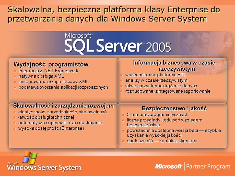 Bądź pierwszy z SQL Server 2005 Program adopcji SQL Server dostępny dla każdego Program adopcji SQL Server dostępny dla każdego Warsztaty dla programistów Warsztaty dla programistów Wspólne case study Wspólne case study Opis aplikacji w przewodniku dla przedsiębiorstw Opis aplikacji w przewodniku dla przedsiębiorstw Udział w Katalogu Aplikacji oraz na stronach internetowych Microsoft Udział w Katalogu Aplikacji oraz na stronach internetowych Microsoft Nazwa firmy i produktu w oficjalnej informacji prasowej Microsoft Nazwa firmy i produktu w oficjalnej informacji prasowej Microsoft Udział w działaniach związanych z premierą SQL Server 2005 Udział w działaniach związanych z premierą SQL Server 2005