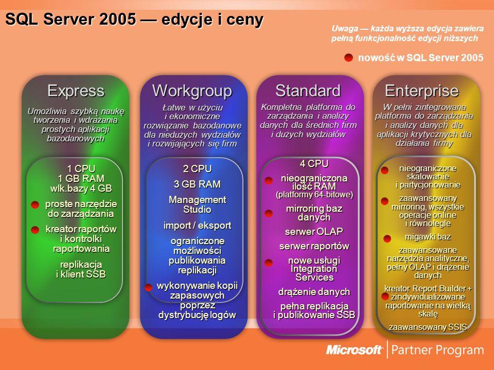 SQL Server 2005 edycje i ceny nowość w SQL Server 2005 Uwaga każda wyższa edycja zawiera pełną funkcjonalność edycji niższych ExpressWorkgroupStandardEnterprise Umożliwia szybką naukę tworzenia i wdrażania prostych aplikacji bazodanowych Łatwe w użyciu i ekonomiczne rozwiązanie bazodanowe dla niedużych wydziałów i rozwijających się firm Kompletna platforma do zarządzania i analizy danych dla średnich firm i dużych wydziałów W pełni zintegrowana platforma do zarządzania i analizy danych dla aplikacji krytycznych dla działania firmy 2 CPU 3 GB RAM Management Studio import / eksport ograniczone możliwości publikowania replikacji wykonywanie kopii zapasowych poprzez dystrybucję logów 4 CPU nieograniczona ilość RAM (platformy 64-bitowe) mirroring baz danych serwer OLAP serwer raportów nowe usługi Integration Services drążenie danych pełna replikacja i publikowanie SSB nieograniczone skalowanie i partycjonowanie zaawansowany mirroring, wszystkie operacje online i równolegle migawki baz zaawansowane narzędzia analityczne, pełny OLAP i drążenie danych kreator Report Builder + zindywidualizowane raportowanie na wielką skalę zaawansowany SSIS 1 CPU 1 GB RAM wlk.bazy 4 GB proste narzędzie do zarządzania kreator raportów i kontrolki raportowania replikacja i klient SSB