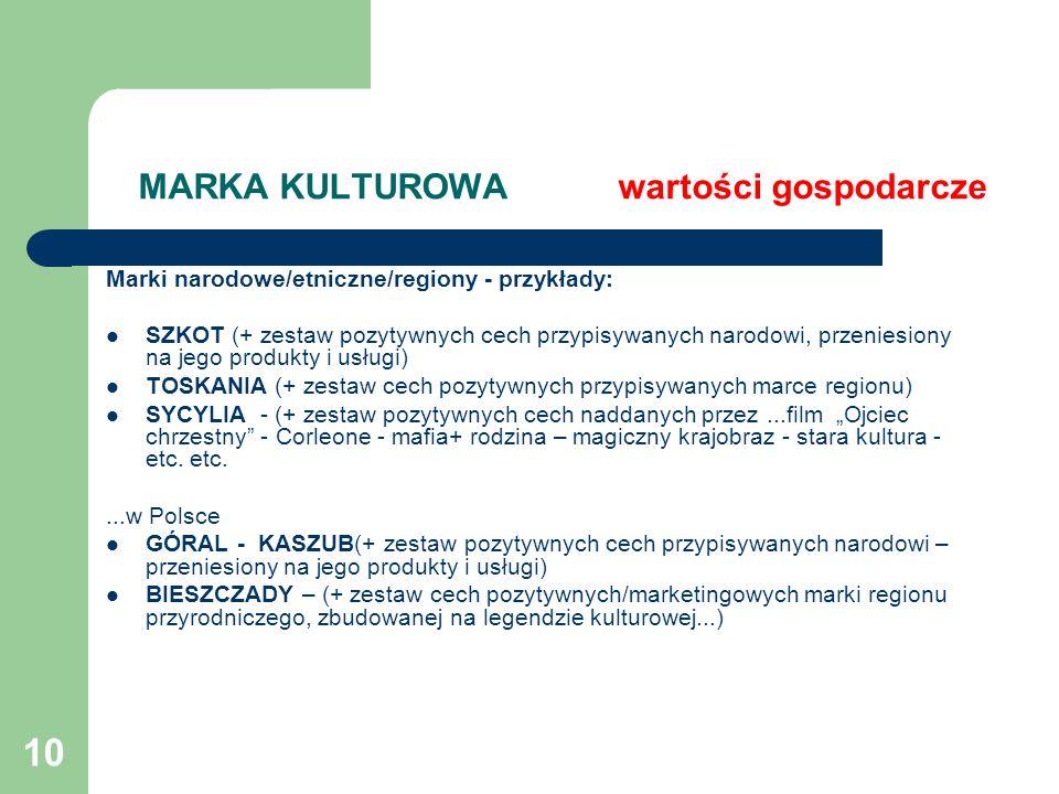 10 MARKA KULTUROWA wartości gospodarcze Marki narodowe/etniczne/regiony - przykłady: SZKOT (+ zestaw pozytywnych cech przypisywanych narodowi, przenie