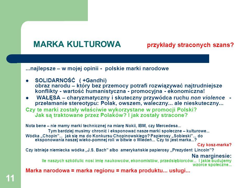 11 MARKA KULTUROWA przykłady straconych szans?...najlepsze – w mojej opinii - polskie marki narodowe SOLIDARNOŚĆ ( +Gandhi) obraz narodu – który bez p