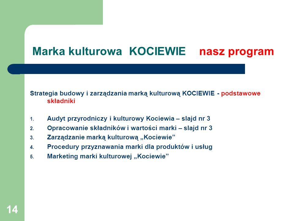 14 Marka kulturowa KOCIEWIE nasz program Strategia budowy i zarządzania marką kulturową KOCIEWIE - podstawowe składniki 1. Audyt przyrodniczy i kultur