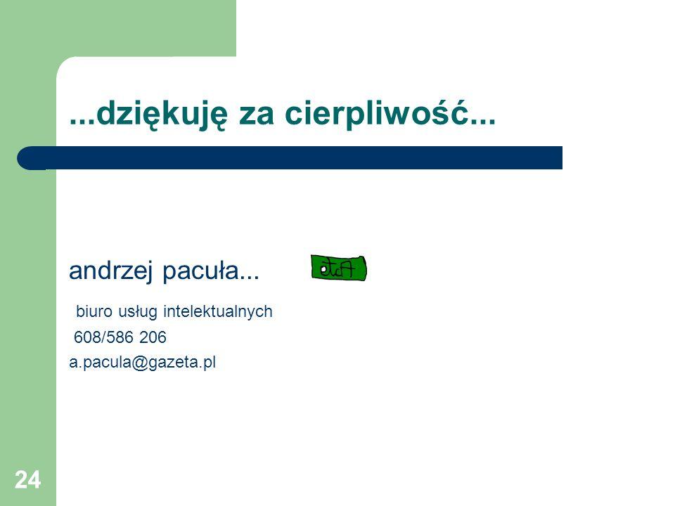 24...dziękuję za cierpliwość... andrzej pacuła... biuro usług intelektualnych 608/586 206 a.pacula@gazeta.pl