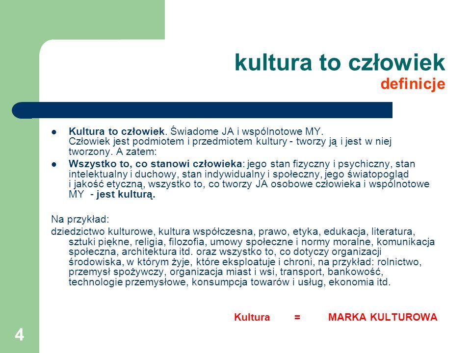 4 kultura to człowiek definicje Kultura to człowiek. Świadome JA i wspólnotowe MY. Człowiek jest podmiotem i przedmiotem kultury - tworzy ją i jest w